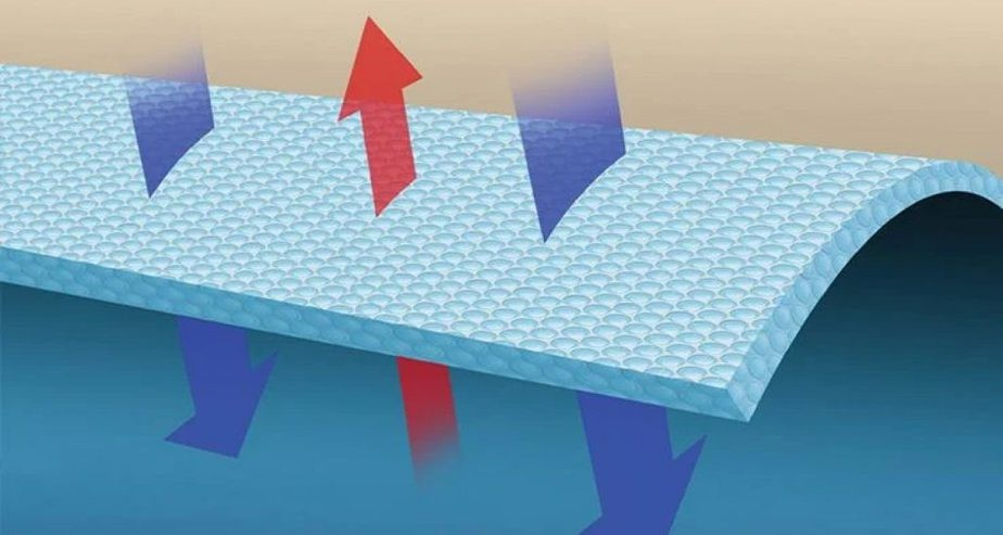 breathable ecocell foam